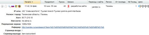 Запись и анализ действий посетителей сайта