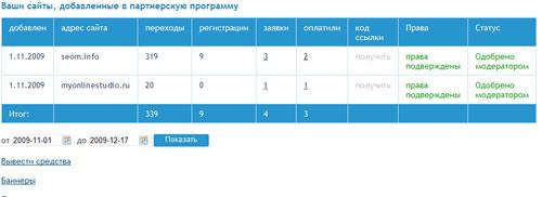 Партнерская программа - All in Top