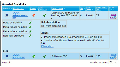 Sheer SEO Backlinks Watchdog