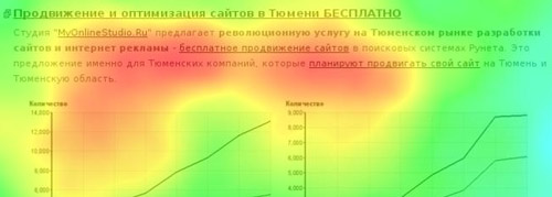 Анализ текста продающей страницы