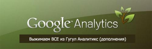 Выжимаем все из Google Analytics