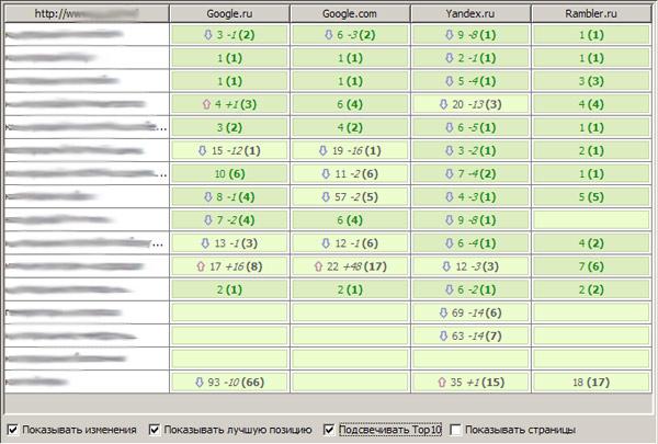 Позиции после обновления индекса поисковой системы