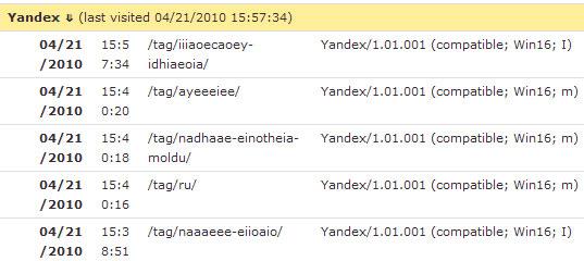 Индексация сайта роботом Яндекса