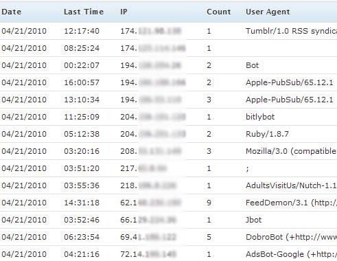 IP адреса и юзерагенты обращающихся к сайту