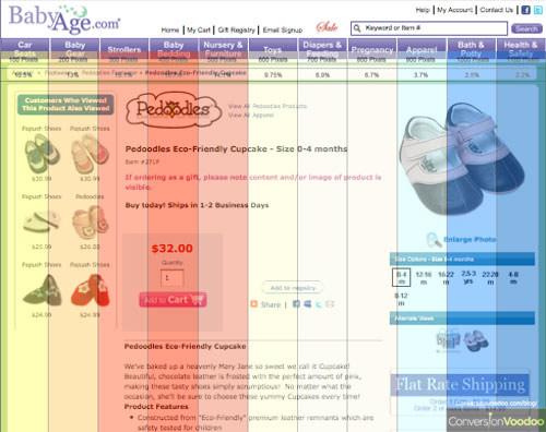 BabyAge при расположении кнопки в горячей области сайта