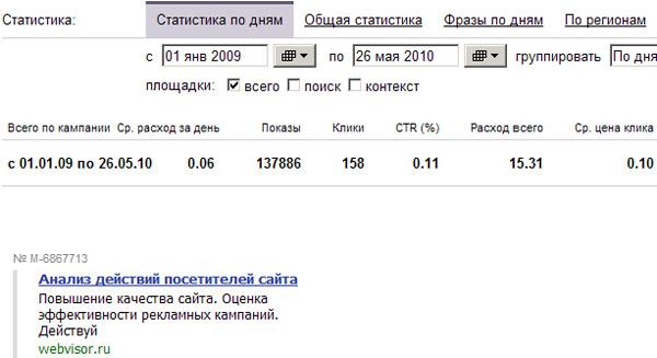 Объявление в Яндекс.Директе с партнерской ссылкой