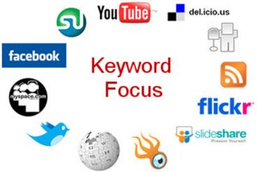 Тактика продвижения в социальных сетях