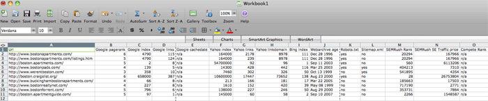 все данные могут быть легко экспортированы в Excel