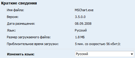 Элементы управления Microsoft Chart для Microsoft .NET Framework 3.5