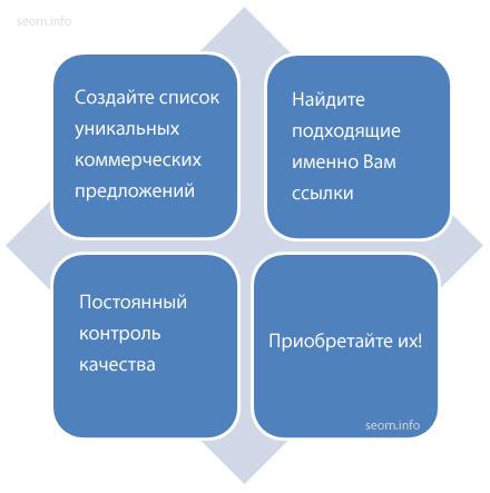 Практические примеры