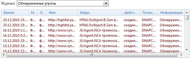 Заблокированные объекты в NOD32