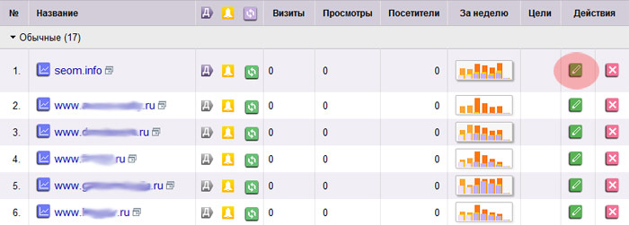 Редактируем свойства счетчика Яндекс Метрика